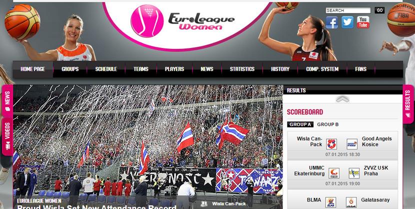 女子ユーロリーグ14-15